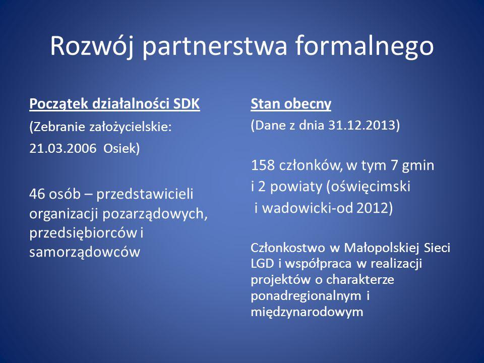 Rozwój partnerstwa formalnego