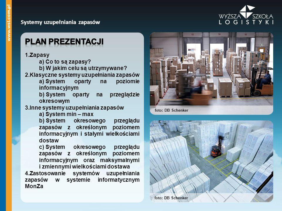 Plan prezentacji Systemy uzupełniania zapasów Zapasy Co to są zapasy