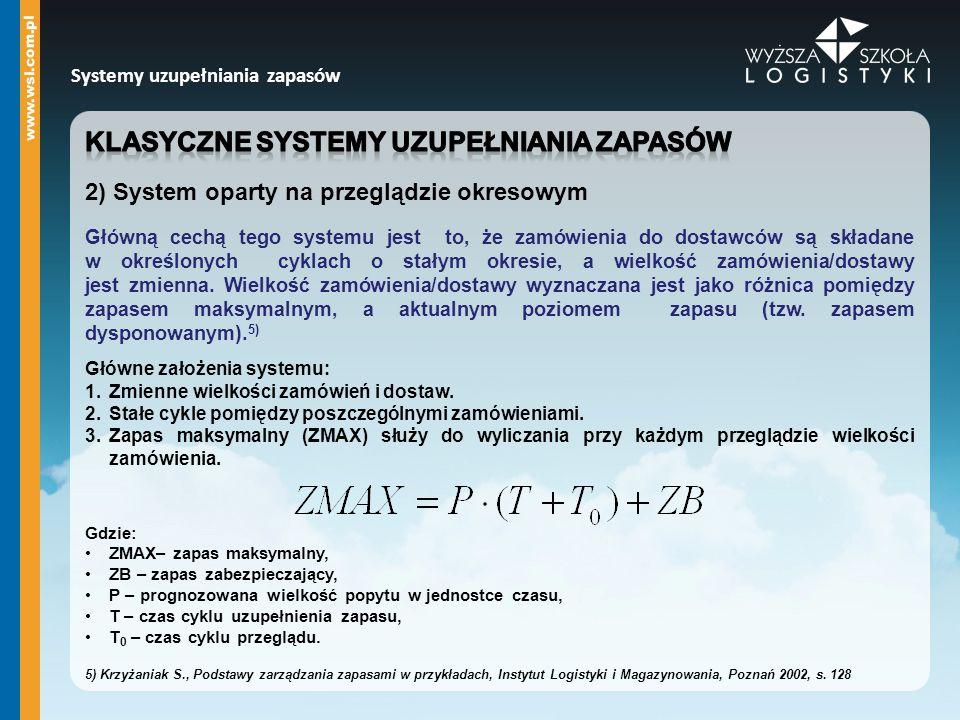 Klasyczne systemy uzupełniania zapasów