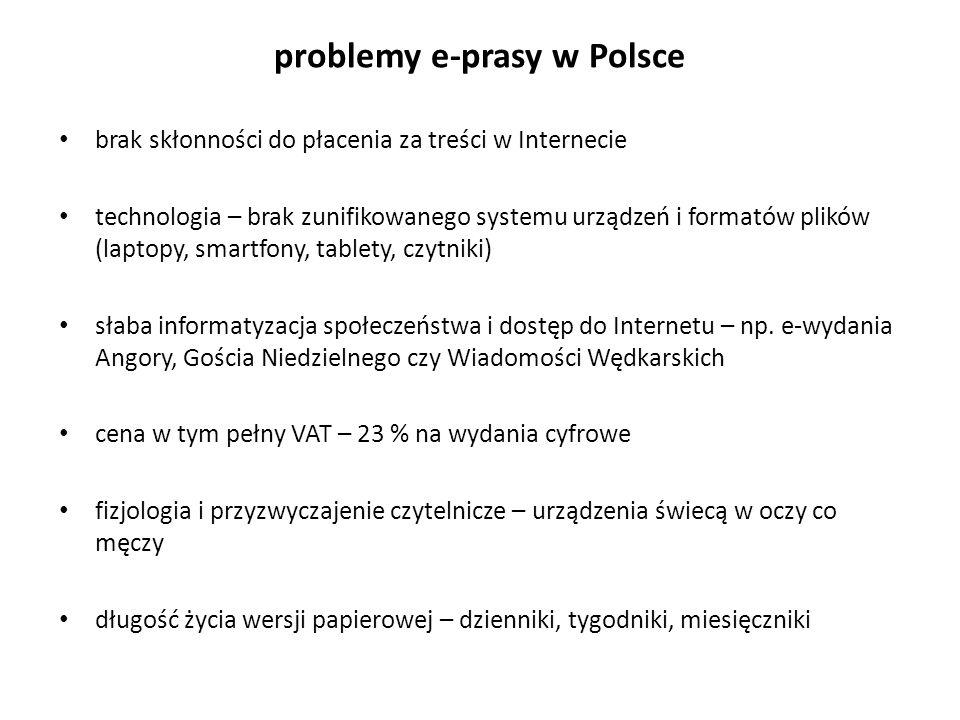 problemy e-prasy w Polsce