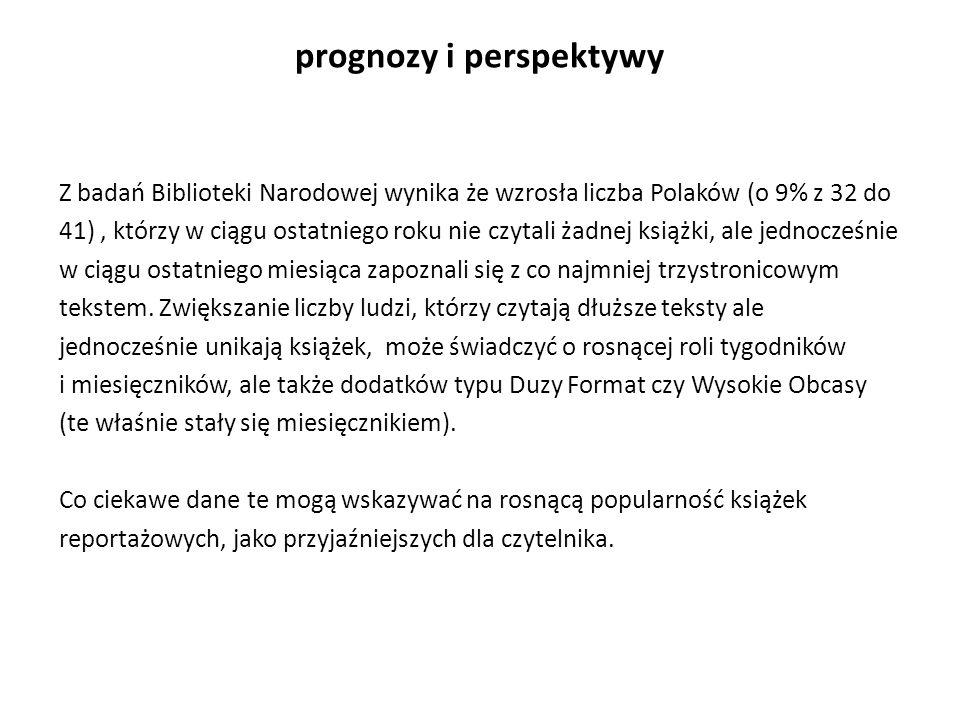 prognozy i perspektywy