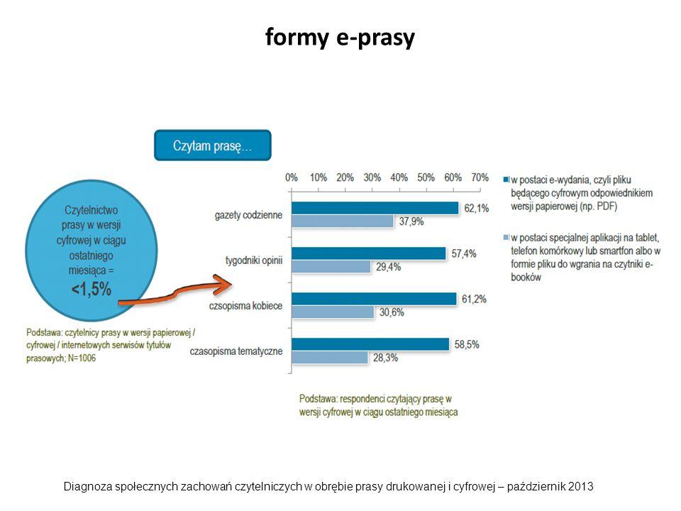 formy e-prasy Diagnoza społecznych zachowań czytelniczych w obrębie prasy drukowanej i cyfrowej – październik 2013.