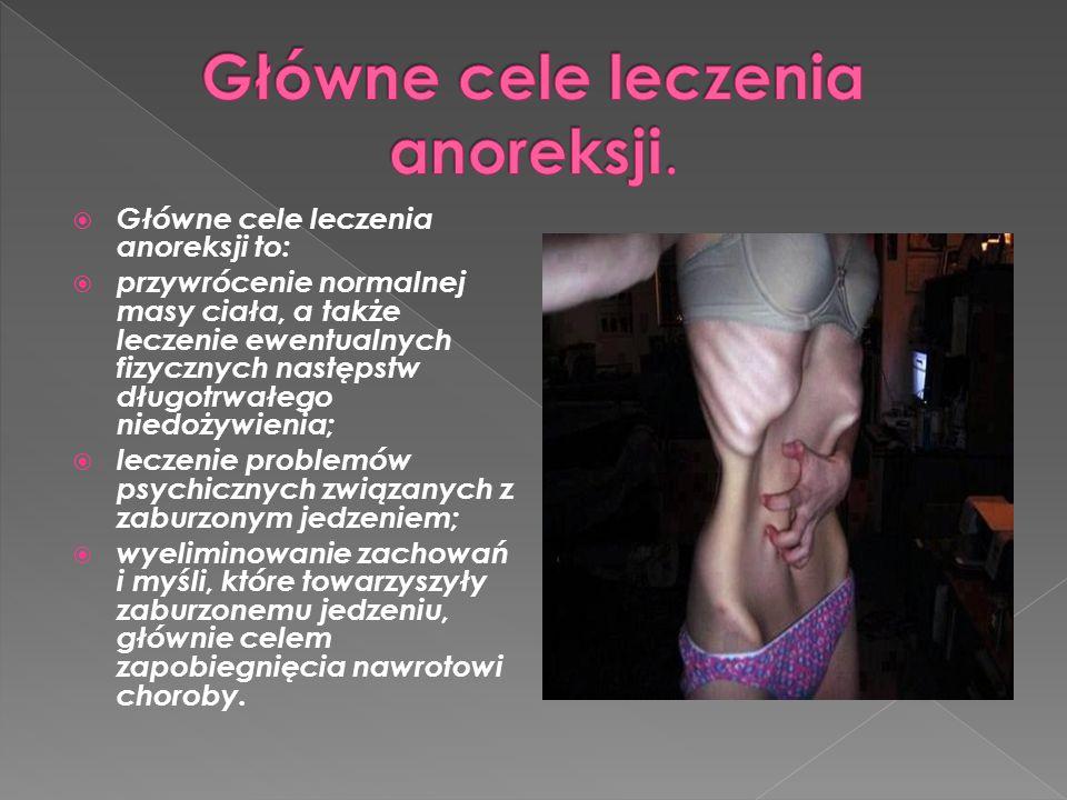 Główne cele leczenia anoreksji.
