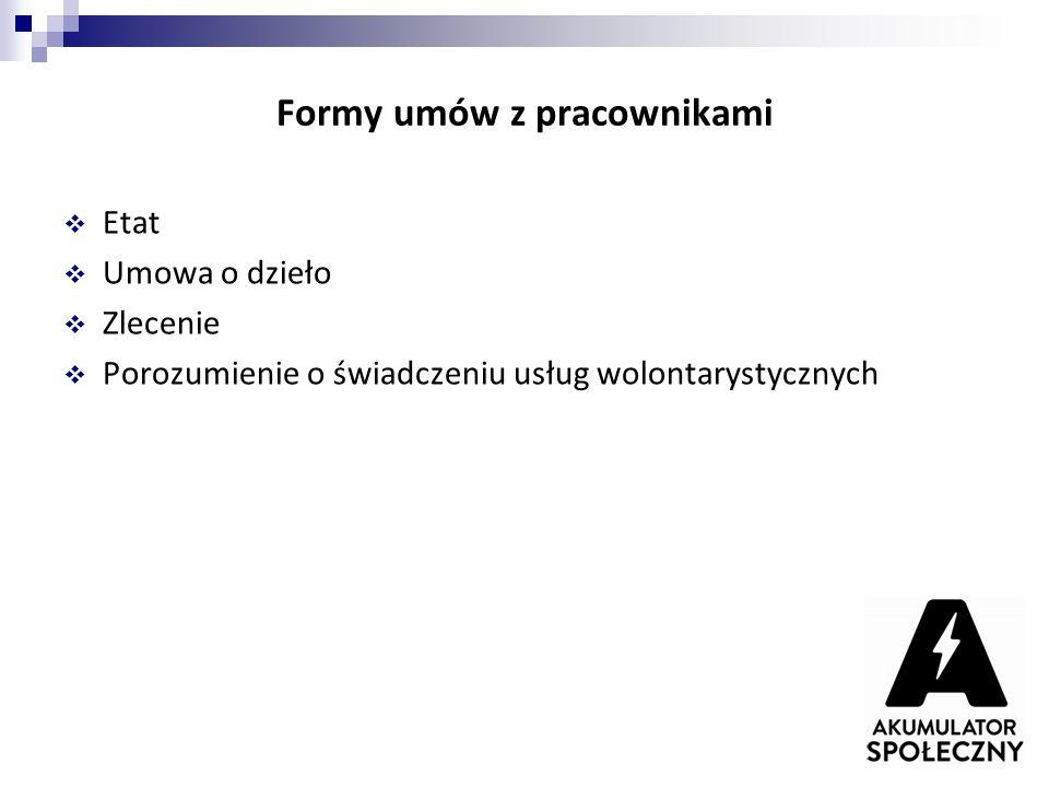 Formy umów z pracownikami