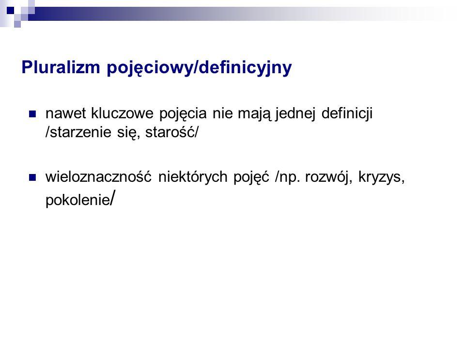 Pluralizm pojęciowy/definicyjny