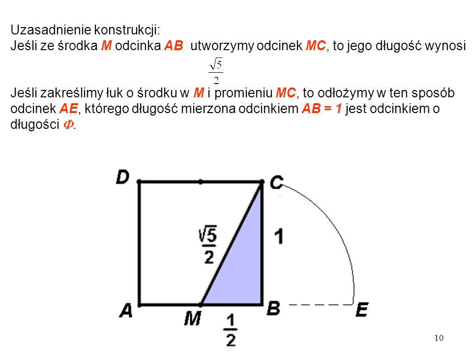 Uzasadnienie konstrukcji: Jeśli ze środka M odcinka AB utworzymy odcinek MC, to jego długość wynosi Jeśli zakreślimy łuk o środku w M i promieniu MC, to odłożymy w ten sposób odcinek AE, którego długość mierzona odcinkiem AB = 1 jest odcinkiem o długości .