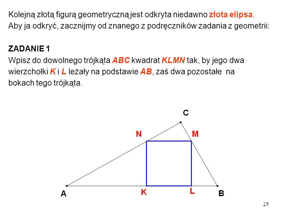 Kolejną złotą figurą geometryczną jest odkryta niedawno złota elipsa.