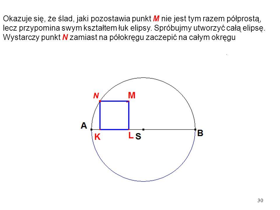 Okazuje się, że ślad, jaki pozostawia punkt M nie jest tym razem półprostą, lecz przypomina swym kształtem łuk elipsy.