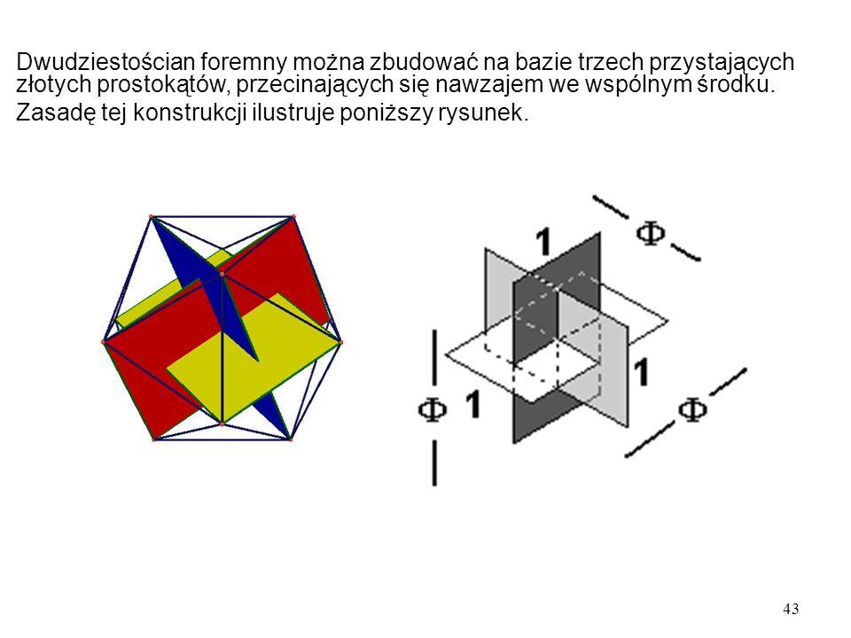 Dwudziestościan foremny można zbudować na bazie trzech przystających złotych prostokątów, przecinających się nawzajem we wspólnym środku.