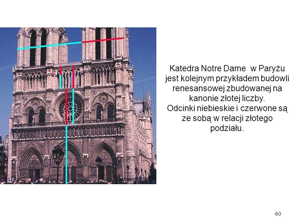 Katedra Notre Dame w Paryżu jest kolejnym przykładem budowli renesansowej zbudowanej na kanonie złotej liczby.