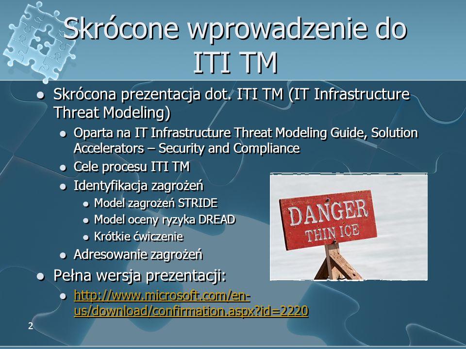 Skrócone wprowadzenie do ITI TM