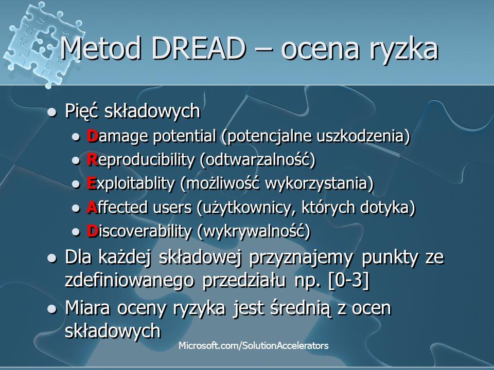 Metod DREAD – ocena ryzka