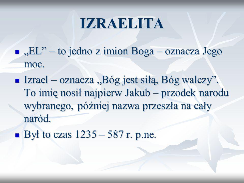 "IZRAELITA ""EL – to jedno z imion Boga – oznacza Jego moc."