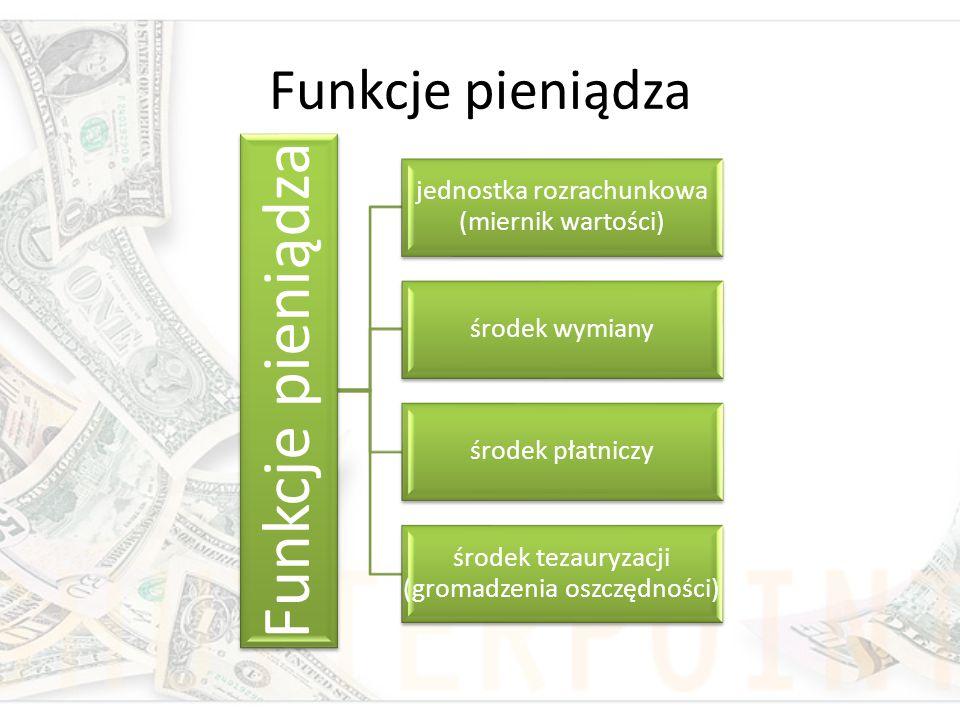 Funkcje pieniądza Funkcje pieniądza
