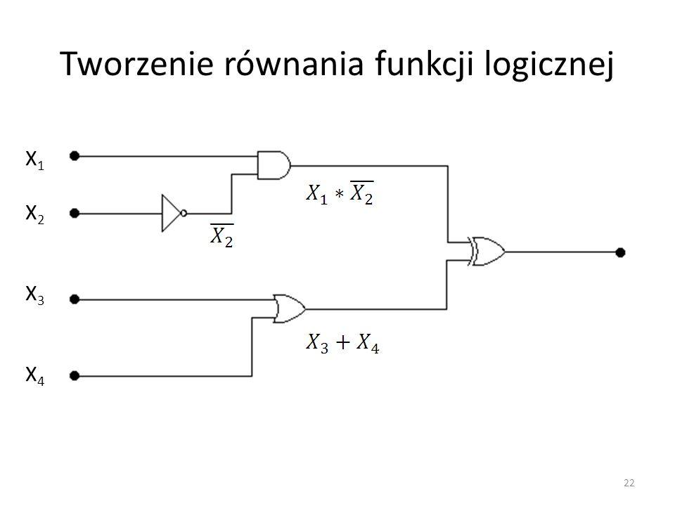 Tworzenie równania funkcji logicznej