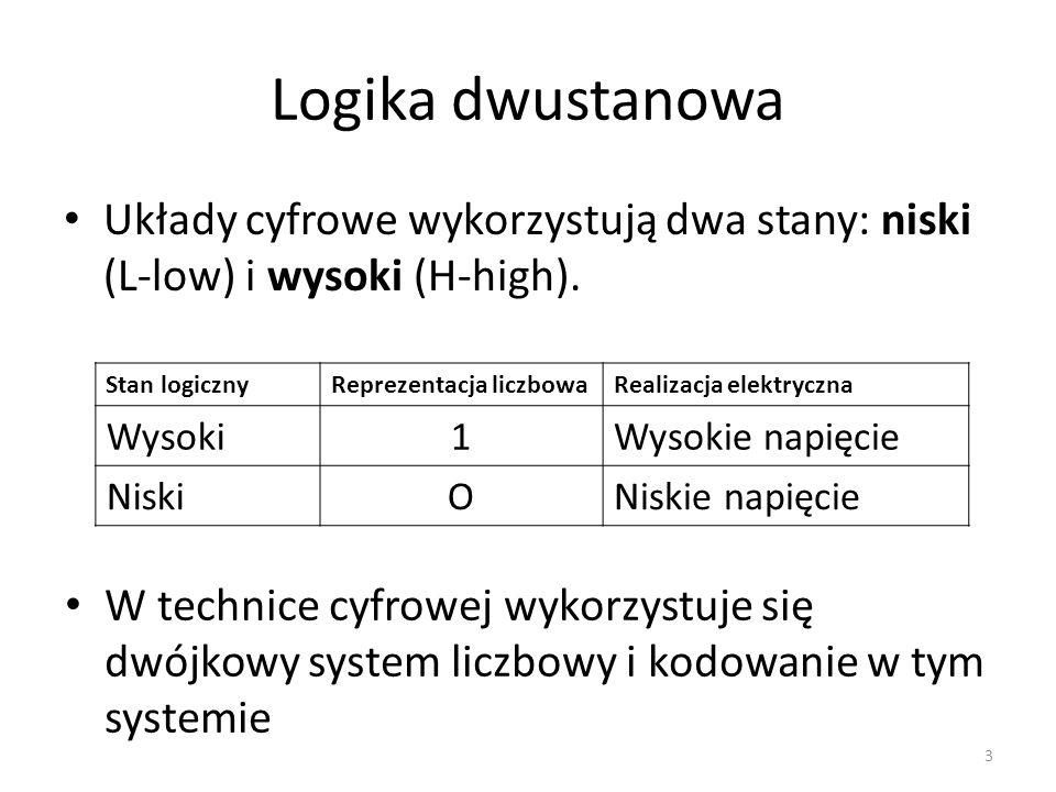 Logika dwustanowa Układy cyfrowe wykorzystują dwa stany: niski (L-low) i wysoki (H-high). Stan logiczny.
