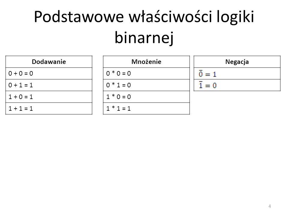 Podstawowe właściwości logiki binarnej