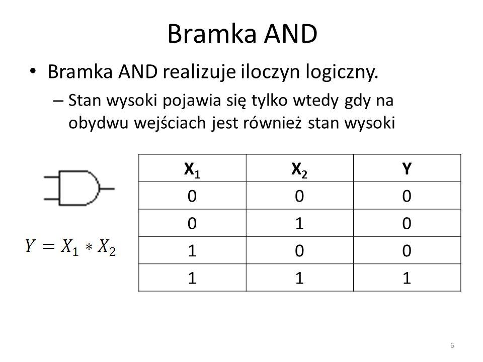 Bramka AND Bramka AND realizuje iloczyn logiczny.