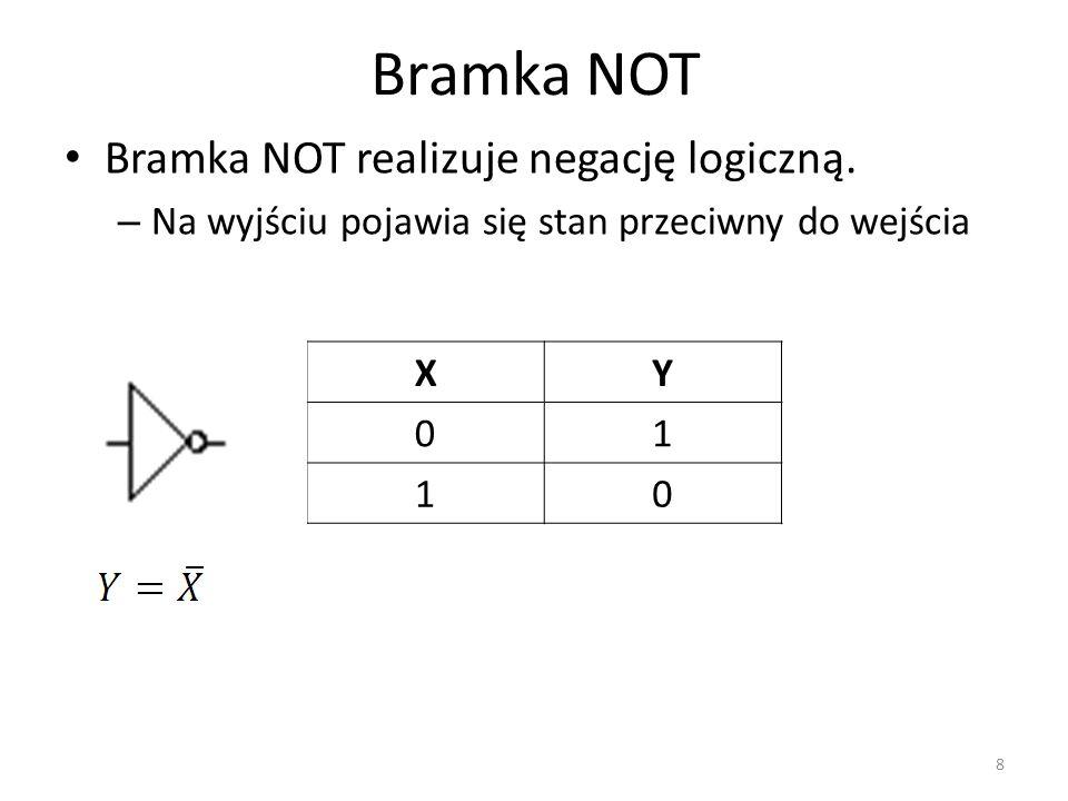 Bramka NOT Bramka NOT realizuje negację logiczną.