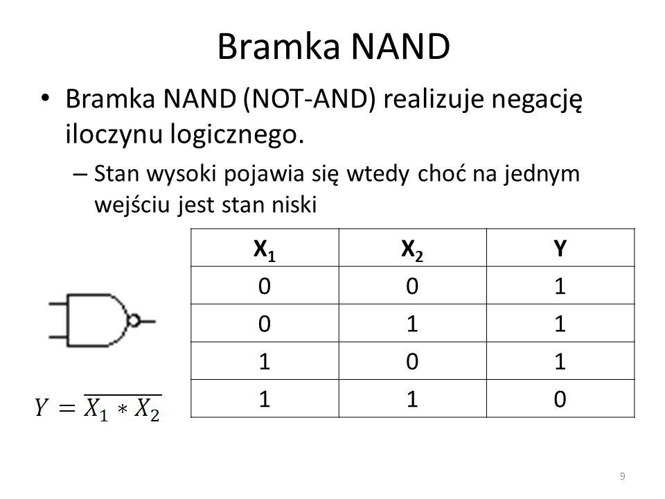 Bramka NAND Bramka NAND (NOT-AND) realizuje negację iloczynu logicznego. Stan wysoki pojawia się wtedy choć na jednym wejściu jest stan niski.