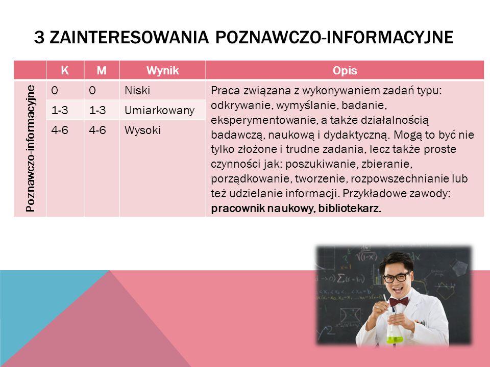 3 Zainteresowania poznawczo-informacyjne