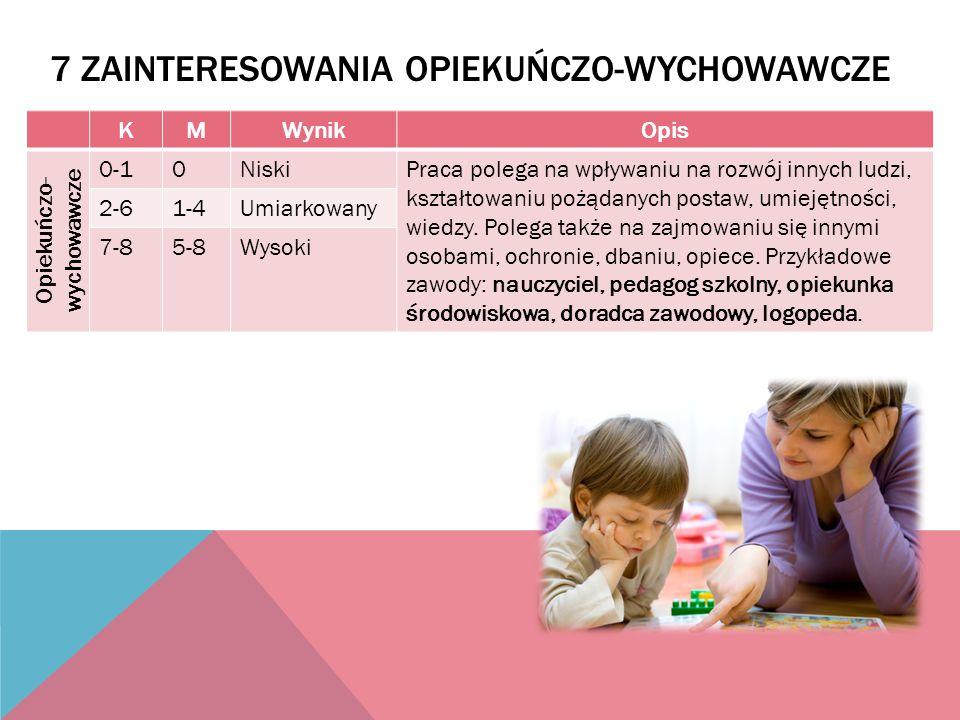 7 Zainteresowania opiekuńczo-wychowawcze