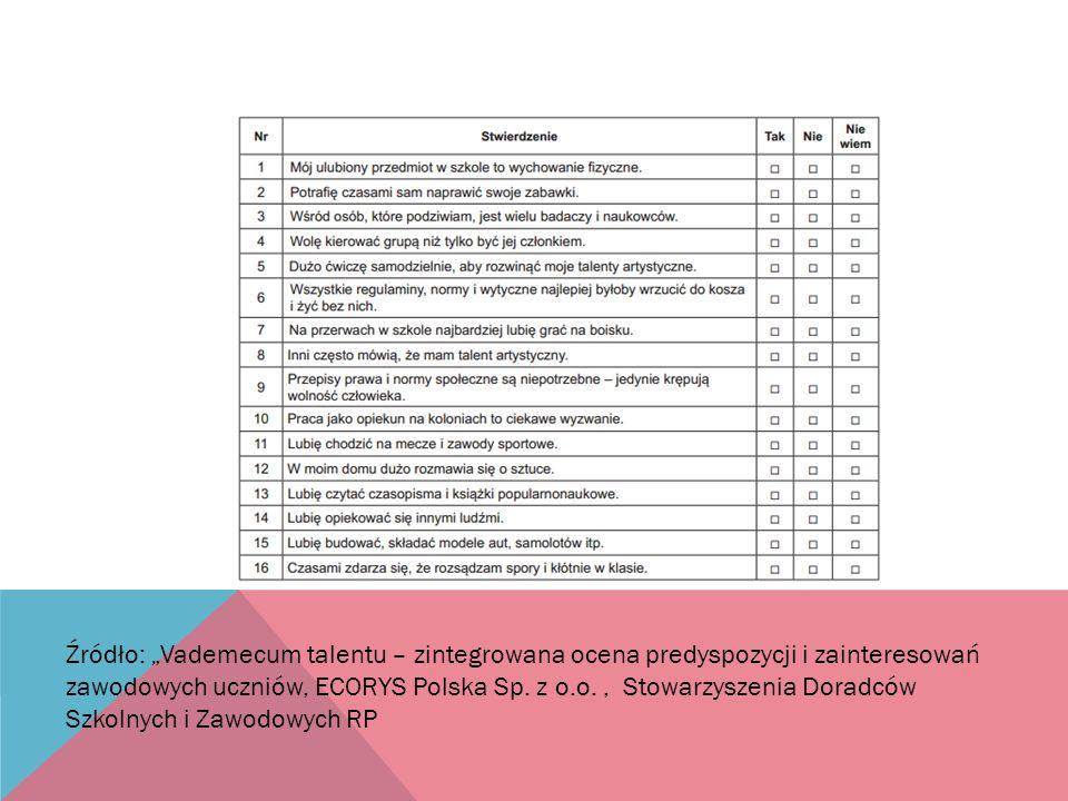 """Źródło: """"Vademecum talentu – zintegrowana ocena predyspozycji i zainteresowań zawodowych uczniów, ECORYS Polska Sp."""