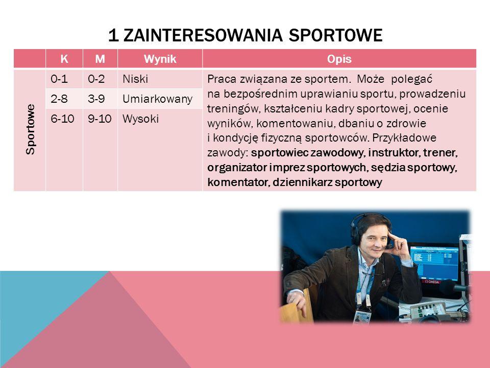 1 Zainteresowania sportowe
