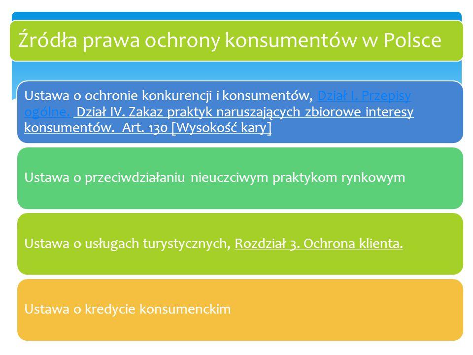 Źródła prawa ochrony konsumentów w Polsce