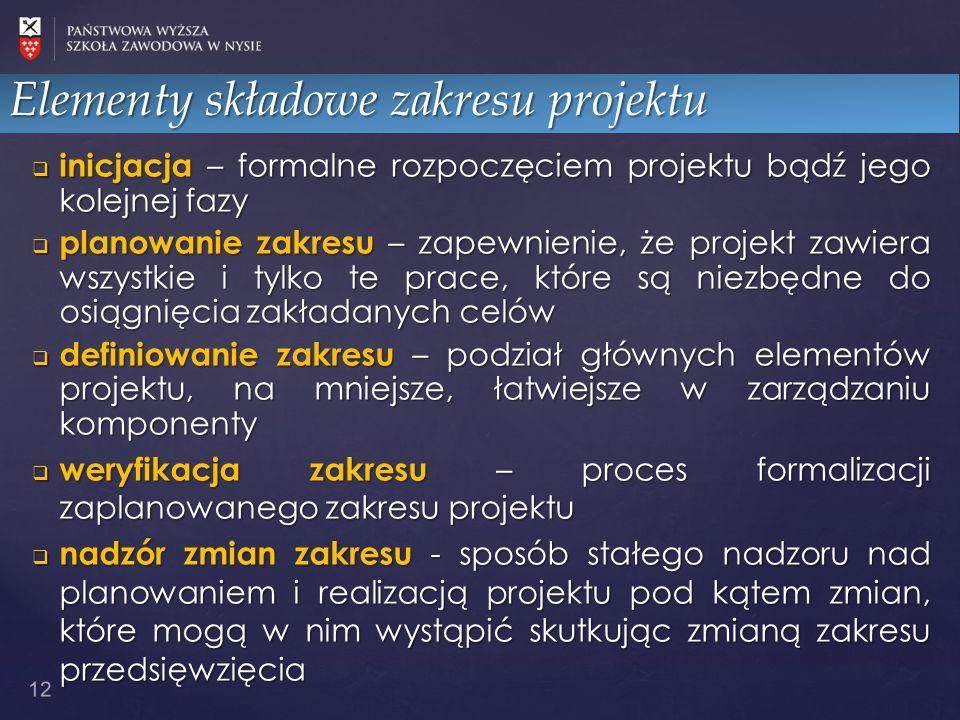Elementy składowe zakresu projektu