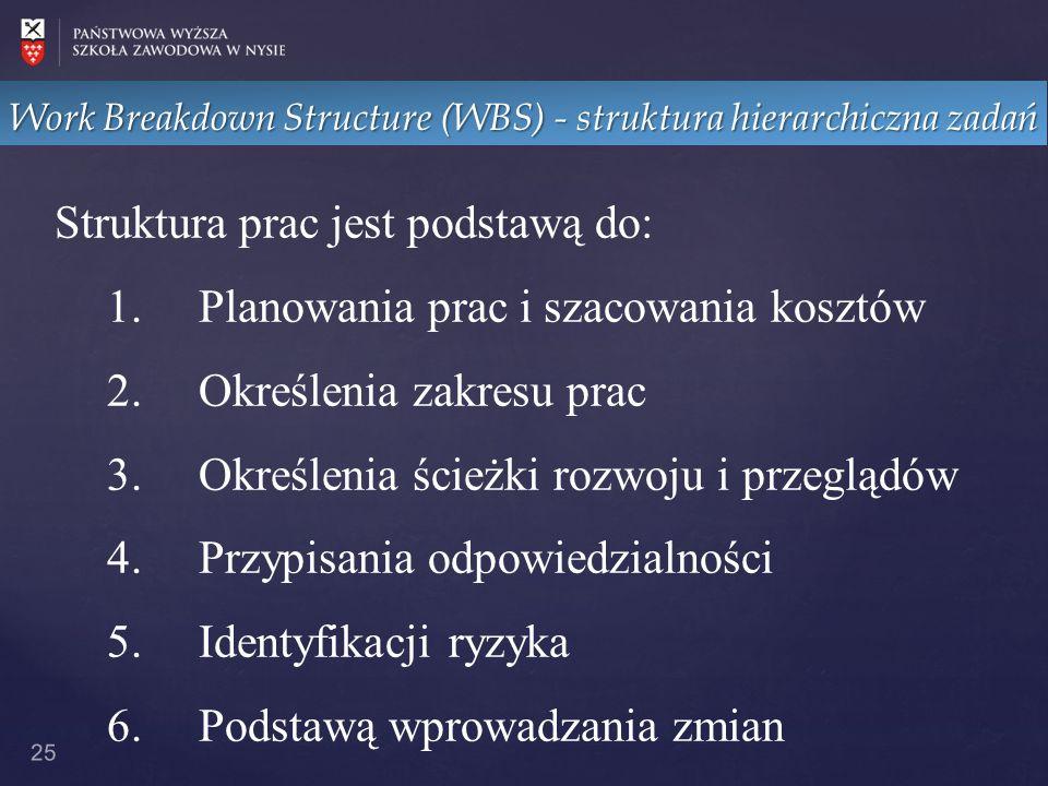Work Breakdown Structure (WBS) - struktura hierarchiczna zadań