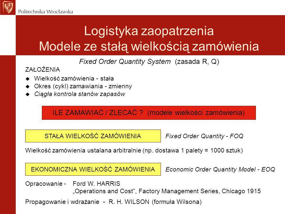 Logistyka zaopatrzenia Modele ze stałą wielkością zamówienia