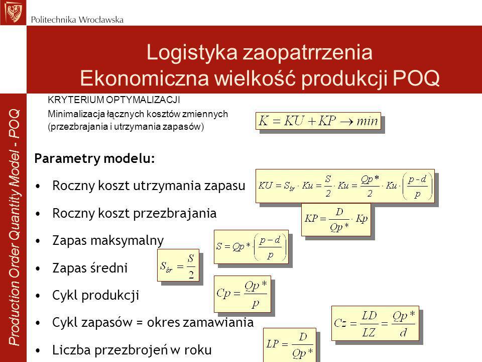 Logistyka zaopatrrzenia Ekonomiczna wielkość produkcji POQ