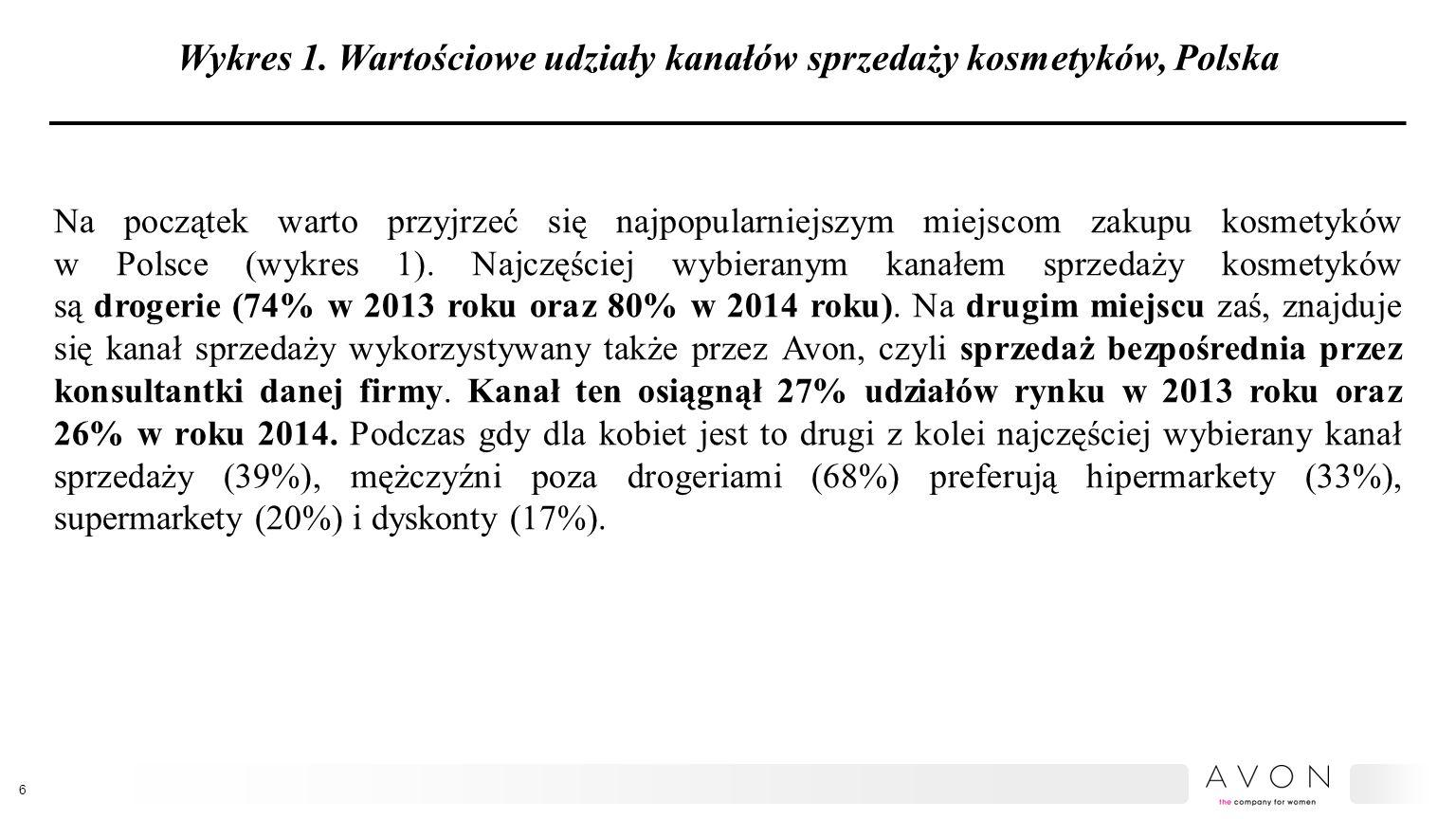 Wykres 1. Wartościowe udziały kanałów sprzedaży kosmetyków, Polska