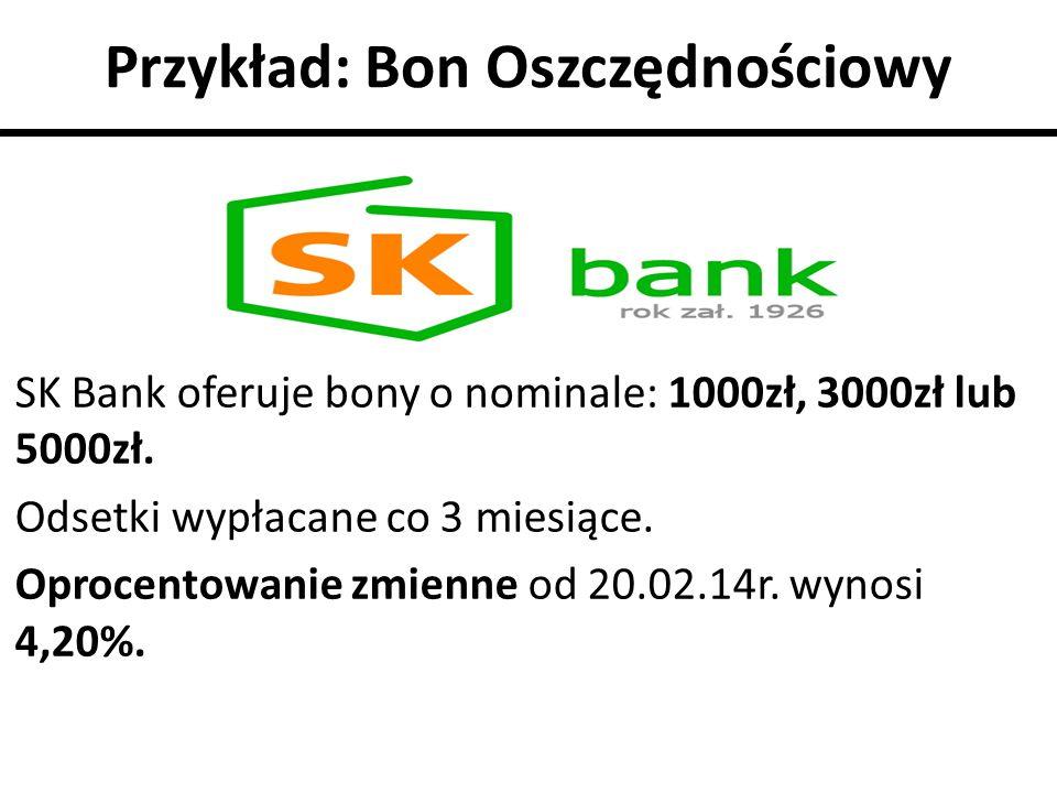 Przykład: Bon Oszczędnościowy