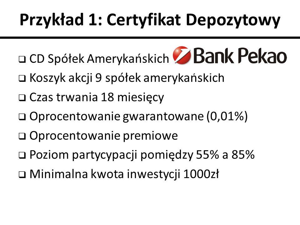 Przykład 1: Certyfikat Depozytowy