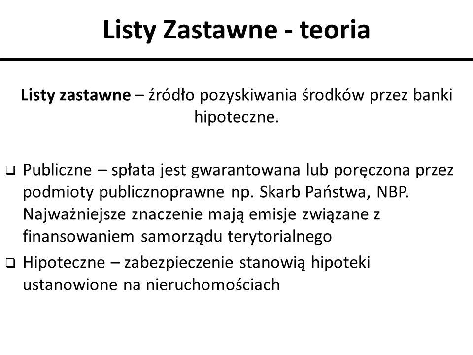 Listy Zastawne - teoria