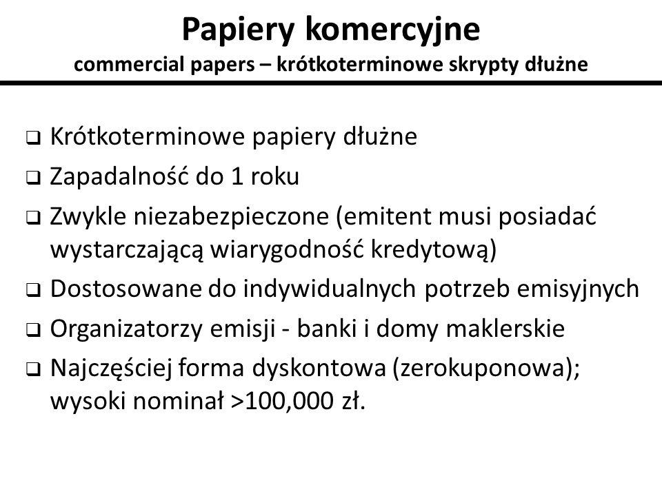Papiery komercyjne commercial papers – krótkoterminowe skrypty dłużne