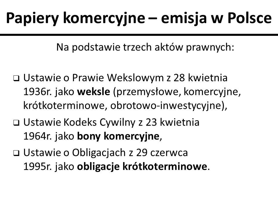 Papiery komercyjne – emisja w Polsce