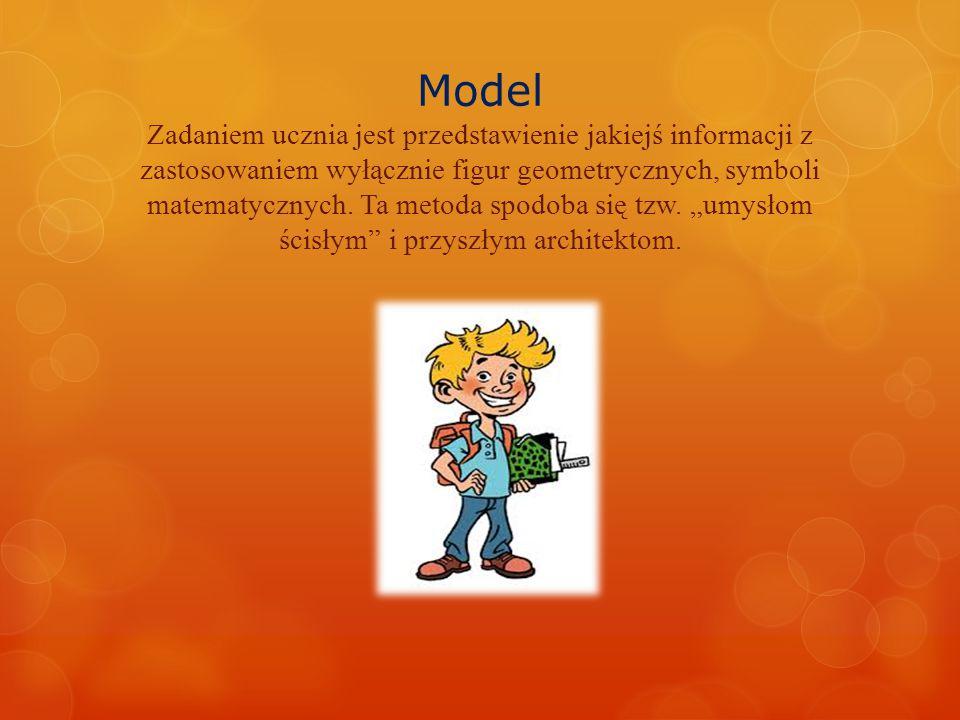 Model Zadaniem ucznia jest przedstawienie jakiejś informacji z zastosowaniem wyłącznie figur geometrycznych, symboli matematycznych.