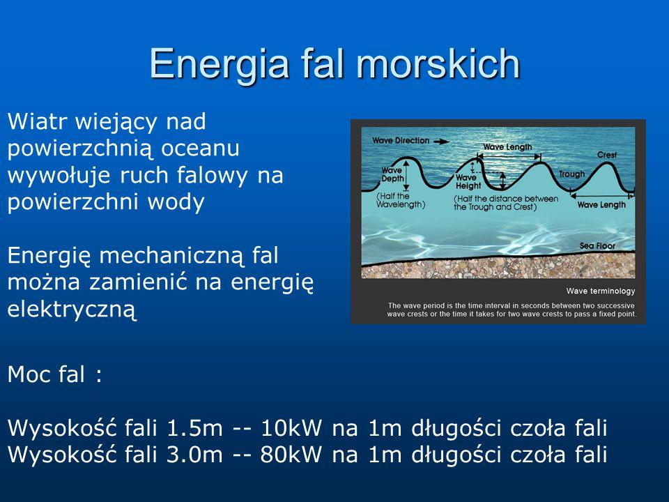 Energia fal morskich Wiatr wiejący nad powierzchnią oceanu