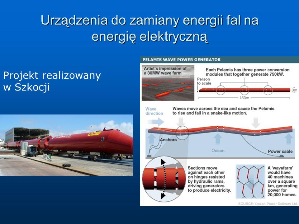 Urządzenia do zamiany energii fal na energię elektryczną