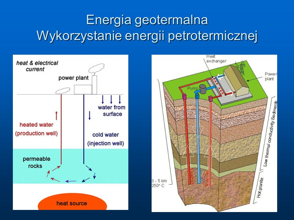 Energia geotermalna Wykorzystanie energii petrotermicznej