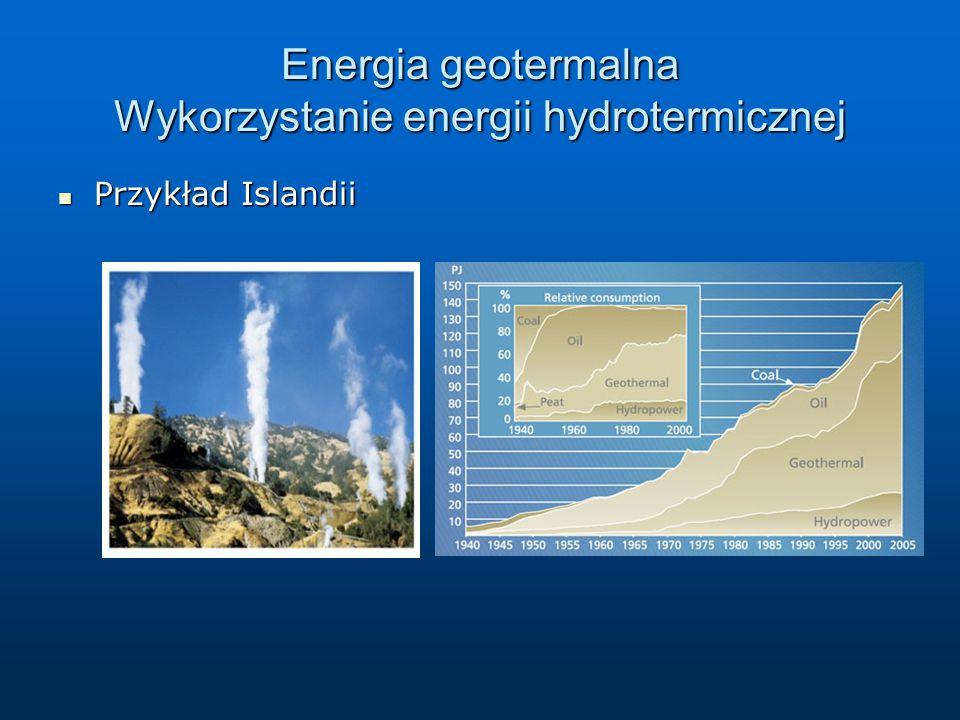 Energia geotermalna Wykorzystanie energii hydrotermicznej