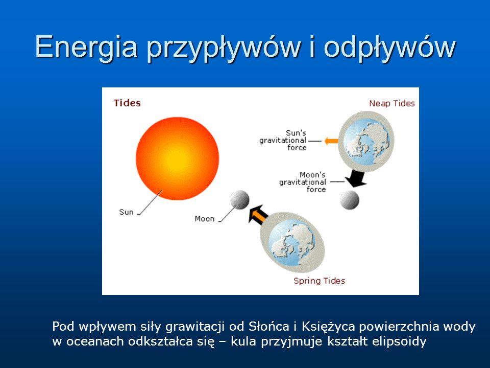 Energia przypływów i odpływów