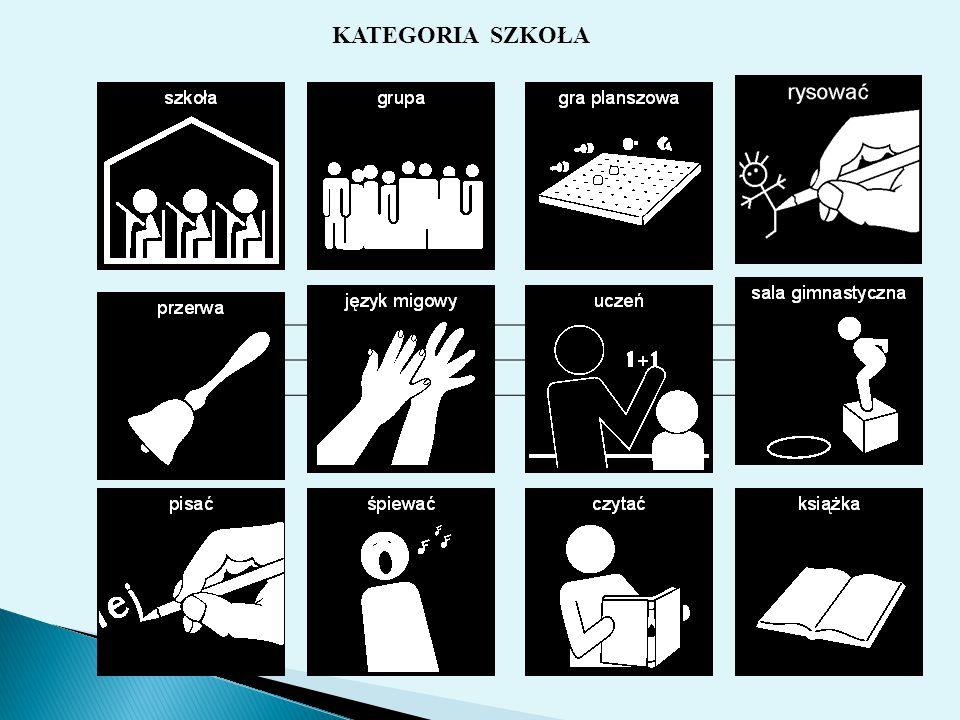 KATEGORIA SZKOŁA