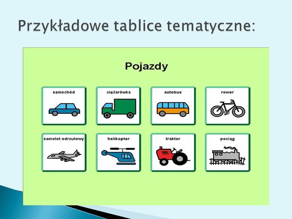 Przykładowe tablice tematyczne: