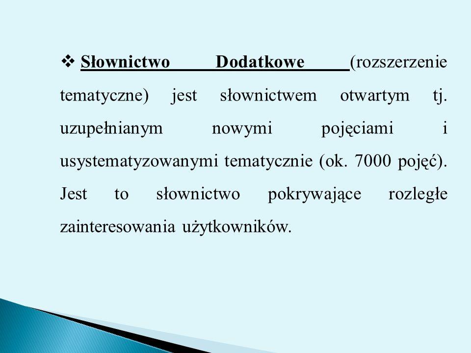 Słownictwo Dodatkowe (rozszerzenie tematyczne) jest słownictwem otwartym tj.