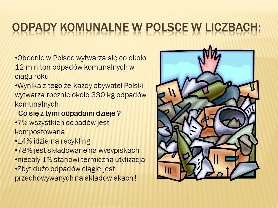 Odpady komunalne w polsce w liczbach: