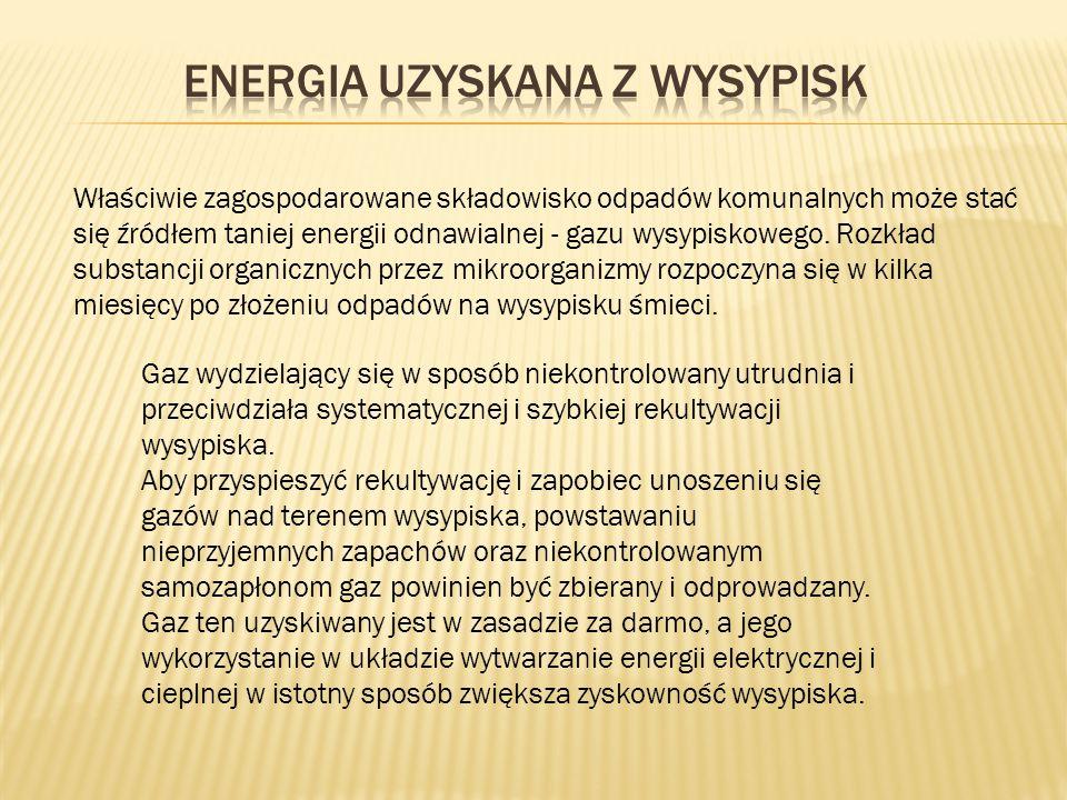 Energia uzyskana z wysypisk